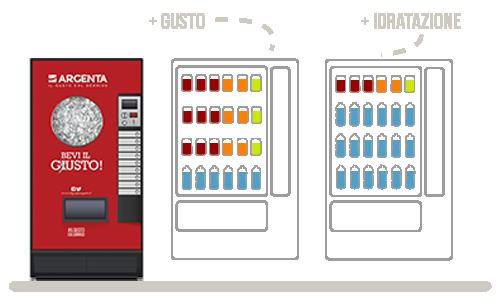Configurazione Layout Distributori Automatici Gruppo Argenta